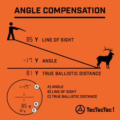 TecTecTec slope mode angle-compensated slope corrected distance angle compensation hunting precision laser rangefinder true ballistic distance